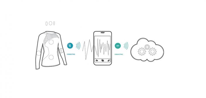 BioSerenity – Le vêtement intelligent pour les personnes atteintes d'épilepsie