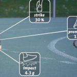 Tests de retour au sport : les technologies optimisent un processus en évolution constante